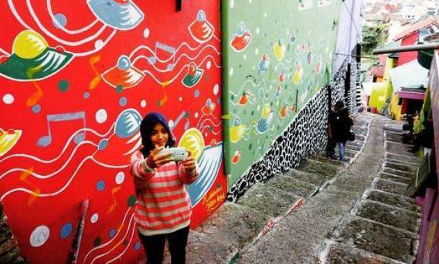 Lokasi Kampung Warna Warni Jodipan Malang